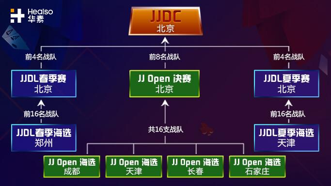 JJ全国斗地主公开赛